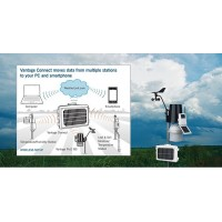 Vantage Connect 3G for Davis Wireless Weather Stations